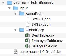 Getting Started Tutorial for DHF 1 x - Data Hub Framework